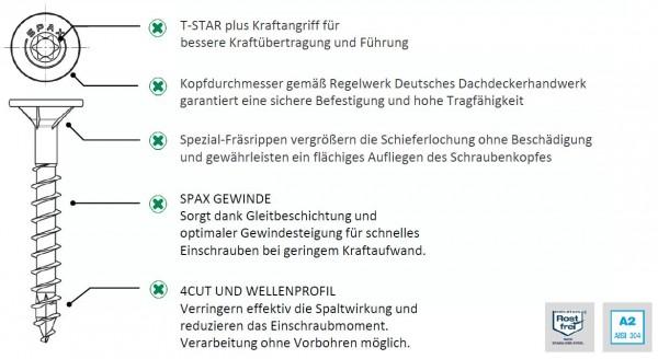 SPAX® Schieferschraube 4,0 x 34 mm Edelstahl A2, 500 Stück, 35704015801001